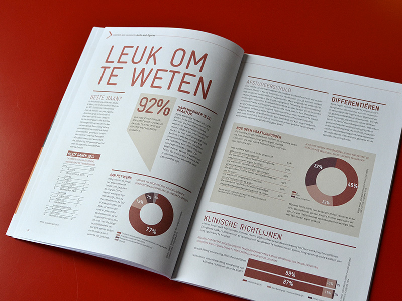 knmt startersmagazine curve portfolio_03