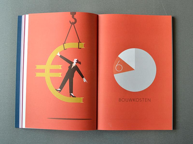 lcv handboek bouw curve portfolio_05