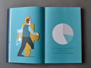 lcv handboek bouw curve portfolio_03