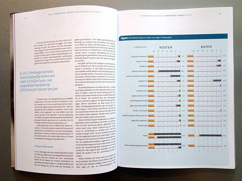 curve ntvg tabak boek portfolio 04